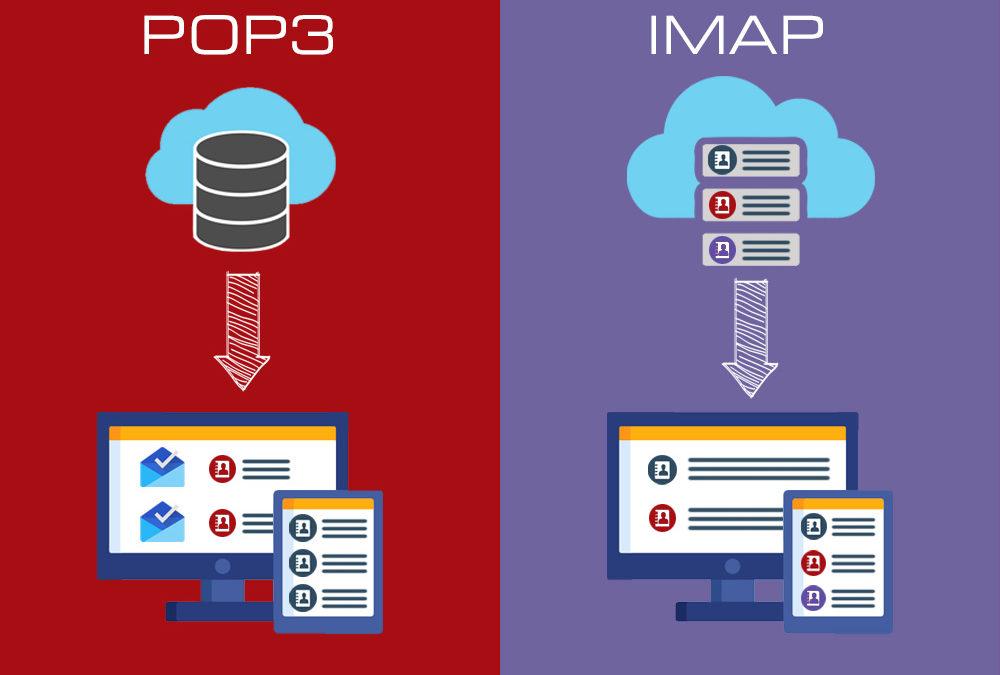 Managing email – IMAP vs POP3